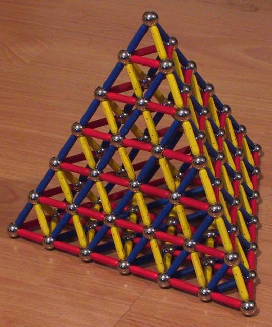 What everyday objects are shaped like a triangular based ...